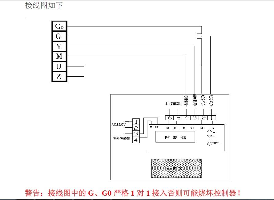 西门子调节阀-济南电动温控阀厂家-霍尼韦尔调节阀-阀图片